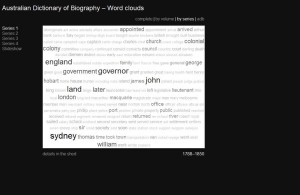 Word clouds by series