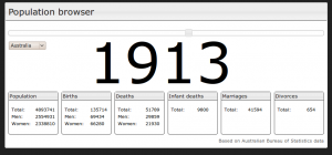 Screenshot of population browser