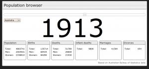 Screenshot of population browser