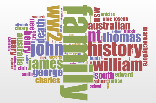 Word frequencies in the titles of Trove lists